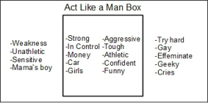 actlikeamanbox